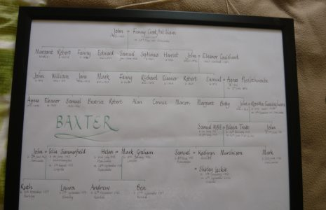 Baxter Family Tree